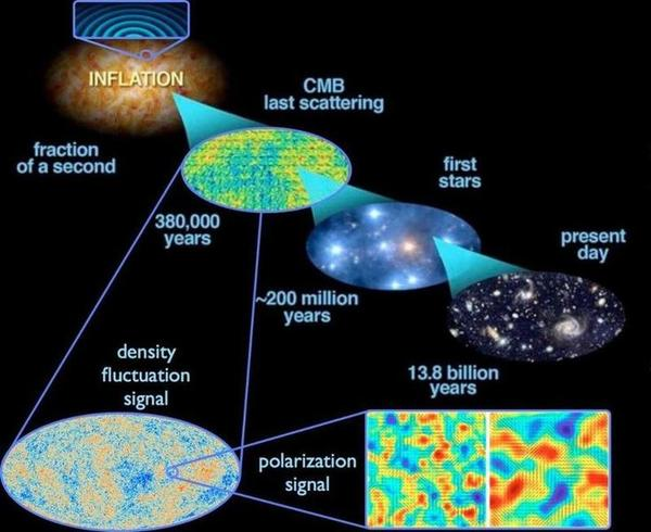 Cosmology Is in Crisis Over How to Measure the Universe