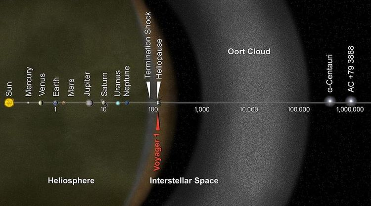 We're Very Close to Finding a Solar System like Ours