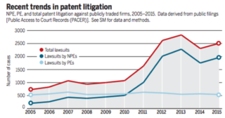 The Growing Problem of Patent Trolling: Cash Hungry Patent Trolls Are Squelching Innovation and Should Be Screened Out