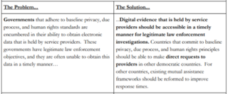 Digital Security & Due Process: Modernizing Cross-Border Government Access Standards for the Cloud Era