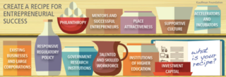How to Cook Up a Vibrant Entrepreneurial Ecosystem