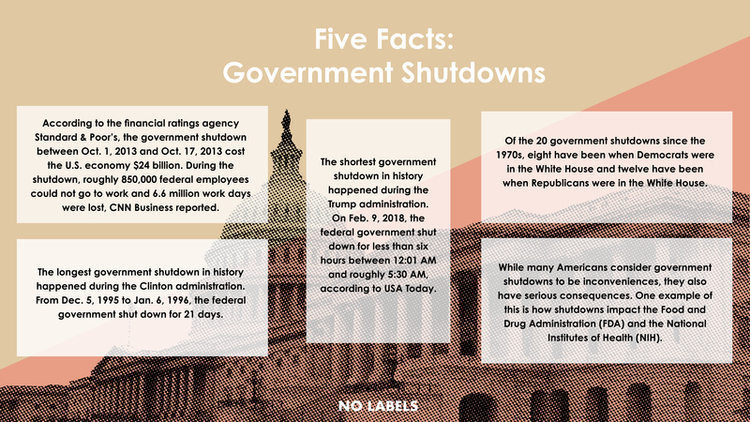 five facts government shutdowns realclearpolicy