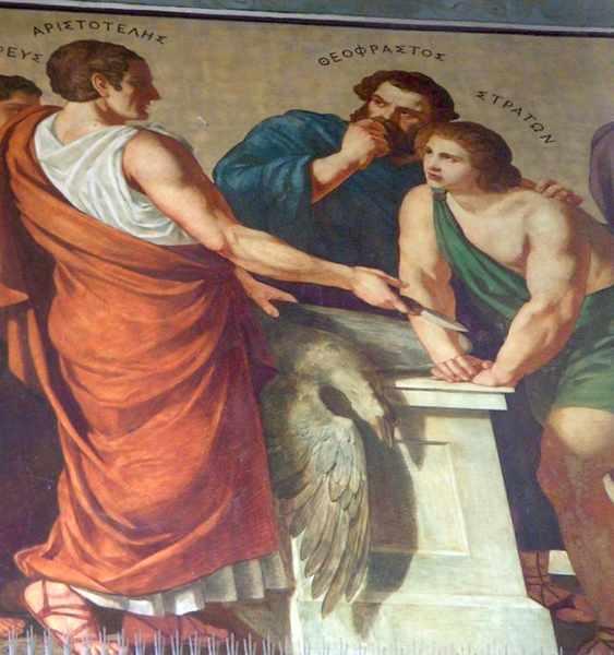 Theophrastus' Personality Types