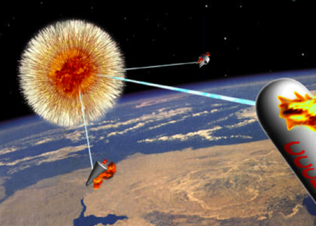Deconflicting Missile Defense Research
