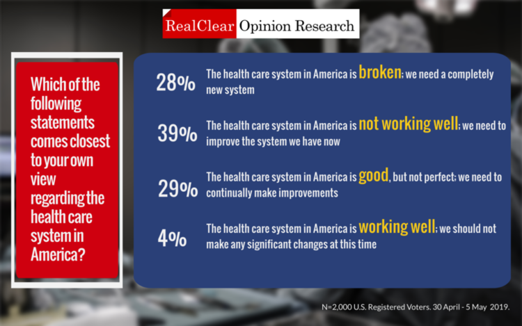 concerns about cost quality and access to the current u.s. health care system