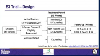 Trial Shows Nicotine E-Cigarettes Plus Counseling Are Superior to Counseling Alone at Smoking Cessation
