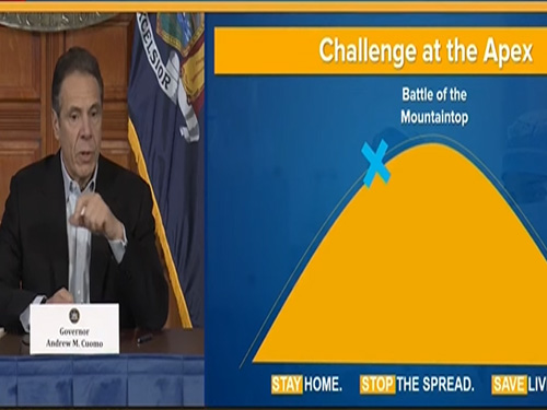 Gov. Cuomo: New York Is About A Week From Coronavirus Apex,