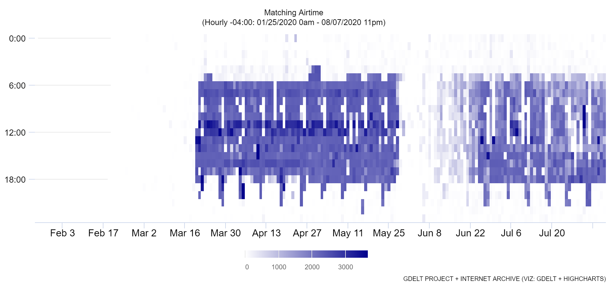 Real Clear Public Affairs - An Hourly Heatmap Of CNN's COVID-19 Dashboard
