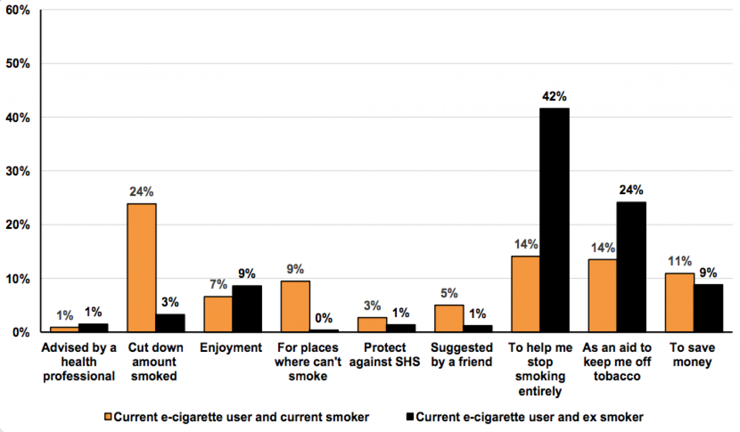 Action on Smoking and Health