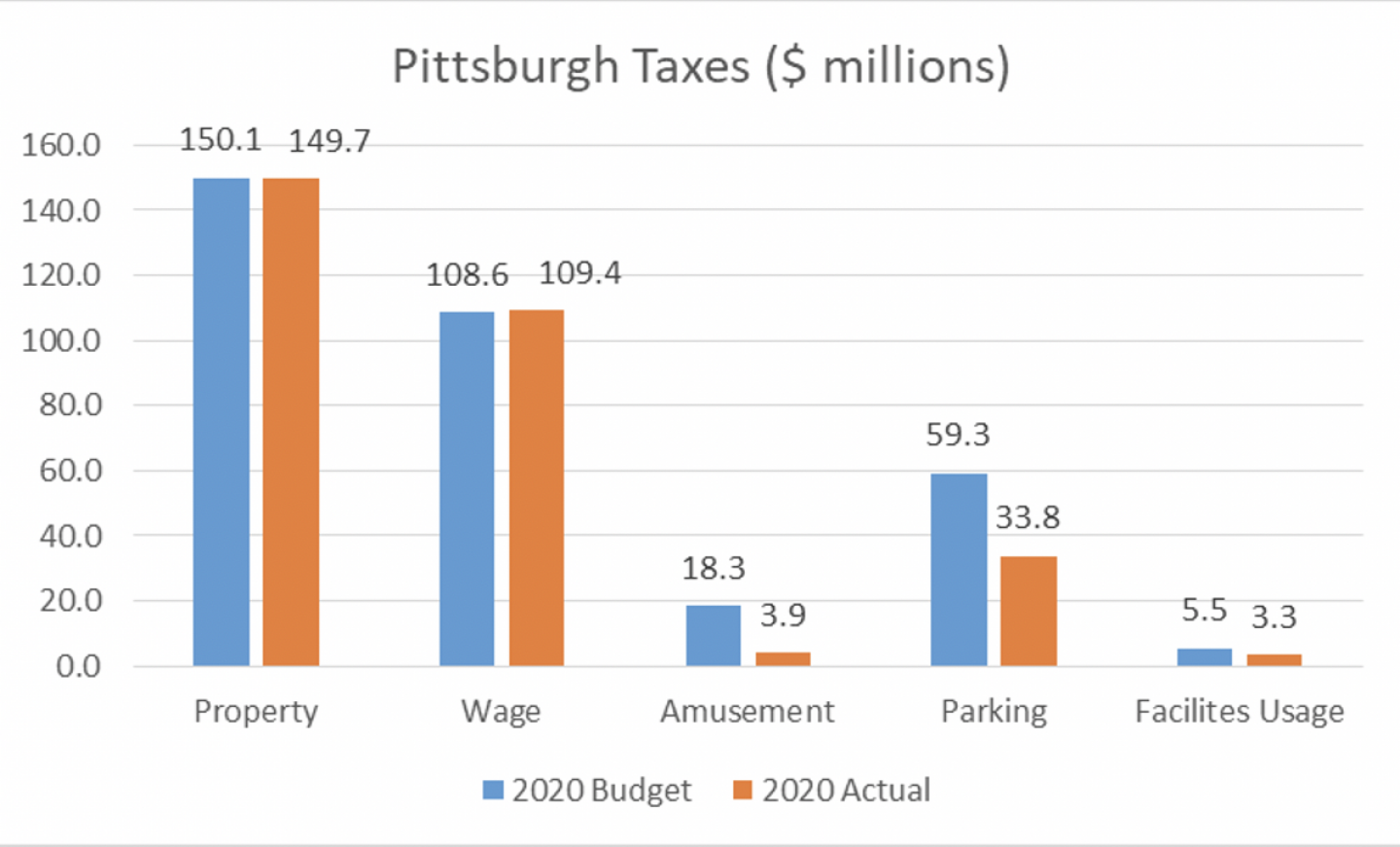 Allegheny Institute for Public Policy