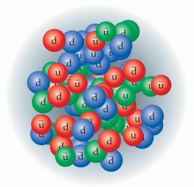 A New Look at the Proton Sea