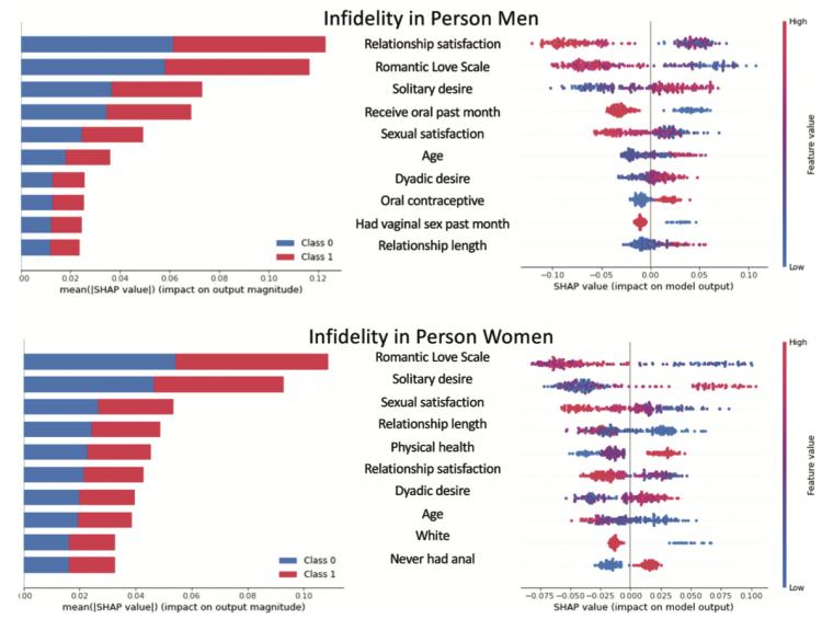Vowels et al. / Journal of Sex Research